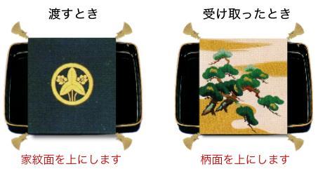 綴の掛袱紗、表裏の使い分け